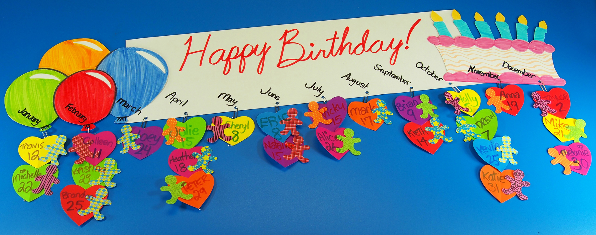 ... the birthday chart. Write a Happy Birthday message across the banner